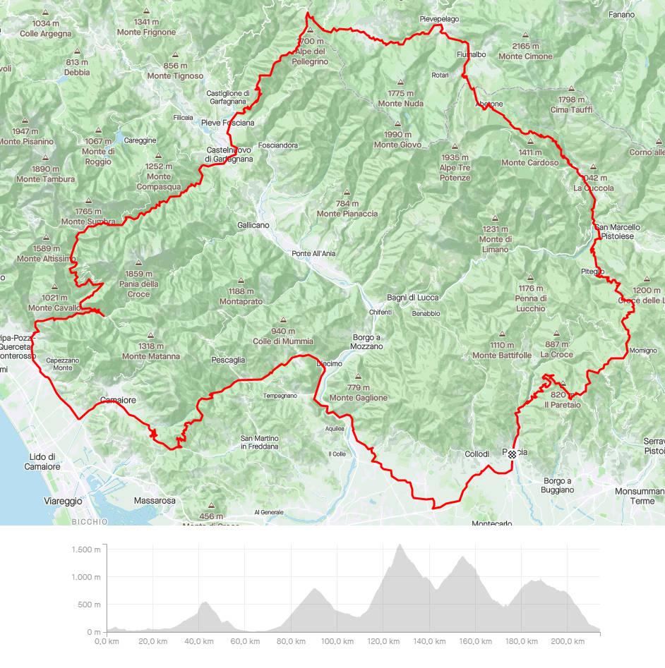 tuscany-extreme